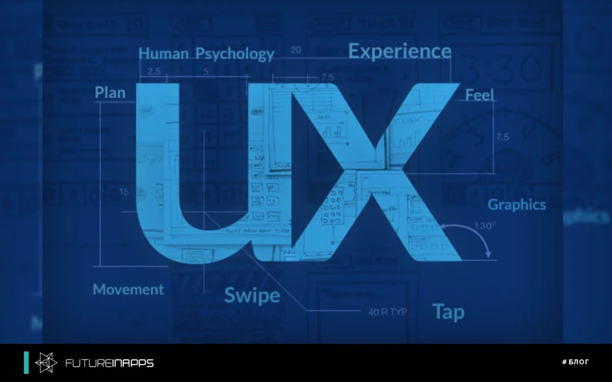 UX design. How to create a human-centered design?
